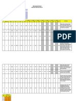 analisis item PAPER 2
