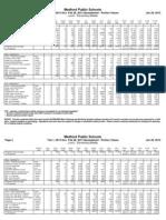 K-8 Lunch t Nutritional Data February 2013