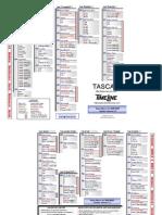 Tascam MMR Quick Start Guide