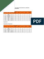 shrimp feed formulae
