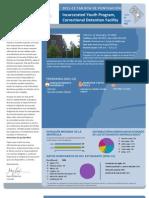 DCPS School Profile 2011-2012 (Spanish) - Incarcerated Youth Program