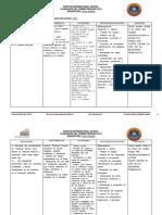OCTAVO.departamento de Ingles.sociAL STUDIES. Primer Periodo 2013