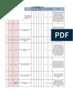 Seguimiento de Proyectos 15 de Enero 2013