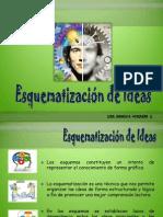 Ideas Schematization