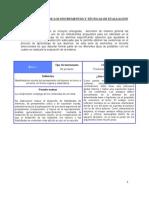 Fichas técnicas y rúbricas, para la evaluación.