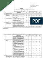 Значения целевых показателей деятельности администрации города Перми на 2013 год  и на плановый период 2014 и 2015 годов