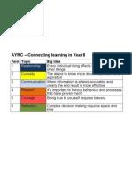 Year 8 AMYC unit list