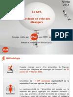 BVA ACTU - sondage BVA-CQFD-ITélé - La GPA et le droit de vote des étrangers