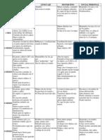 psicomotor-pediatria