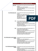 0133-138 Tehnicki Karakteristiki Za Upatstvo