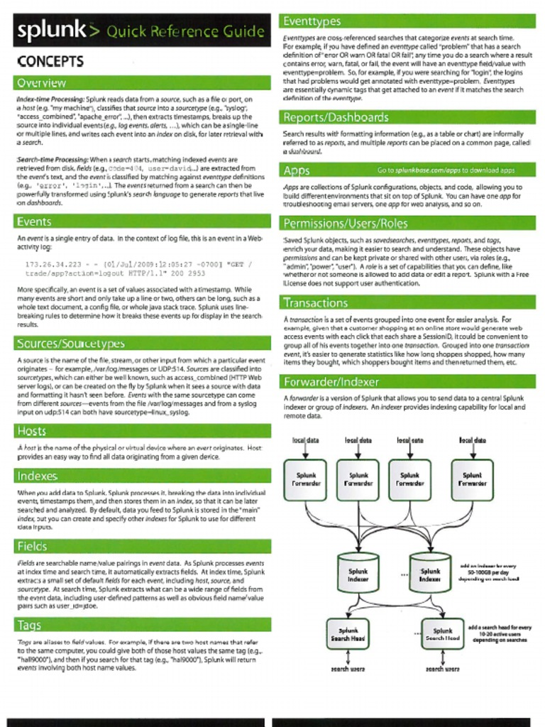 Splunk Quick Reference Guide | Database Index | Tag (Metadata)