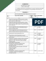 VAT Rate Schedule