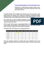 9. Technical Class 101 – Tips Memaksimalkan Teori Korelasi Mata Uang