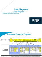 TOGAF 9 Template - Business Footprint Diagram