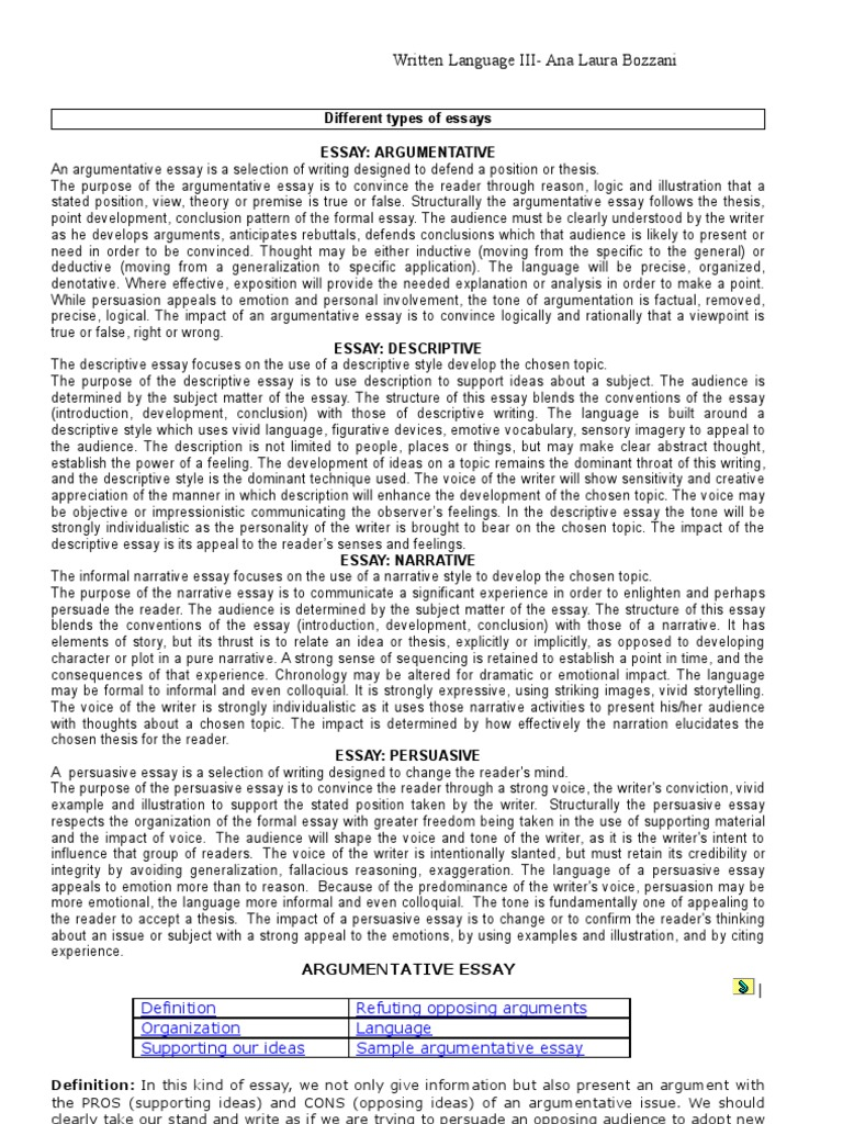 Essays On The Future  Argumentative Essay For Abortion also Urbanisation Essay Argumentative Essay Notes  Essays  Narrative Cause And Effect Essay On Smoking