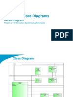 TOGAF 9 Template - Class Diagram