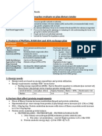 Nutrition Learning Objectives