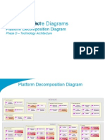 TOGAF 9 Template - Platform Decomposition Diagram