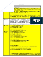 102.01.00-自我行銷術與顧客溝通要領-開課規劃書-詹翔霖教授