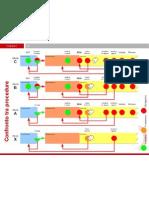 DPR 151/11 Nuove procedure