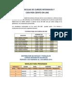 HORARIOS FEBRERO 2013 PARA CURSOS INTENSIVOS Y ON LINE.pdf
