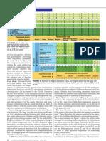 Modelo Entrenamiento Pag69
