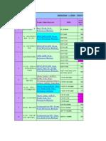 Lisheng Product List