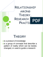relationship among theory, research and practice
