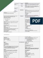 HFRS vs Leptospirosis