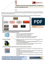Performance Management Brochure