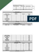 Analysis of INJSO paper