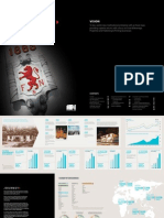 F&N 2012 Annual Report