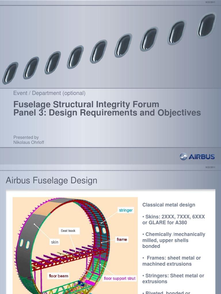 asdfasd asfas sdfasfwer | Fatigue (Material) | Airbus