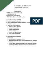 Model Dokumentasi Keperawatan (Rahayu Iskandar)