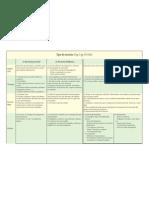tabla tipos de encuestas cap 5 pp 153 a 164 optim.pdf