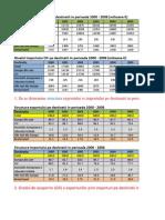 4. Analiza Statistica a Comertului Exterior Al Rom.26.10