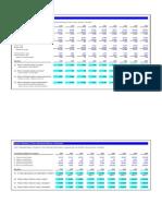 Fundamental of International Finance