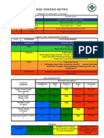 06.Form Studi Kasus i - Risk Grading Matrix