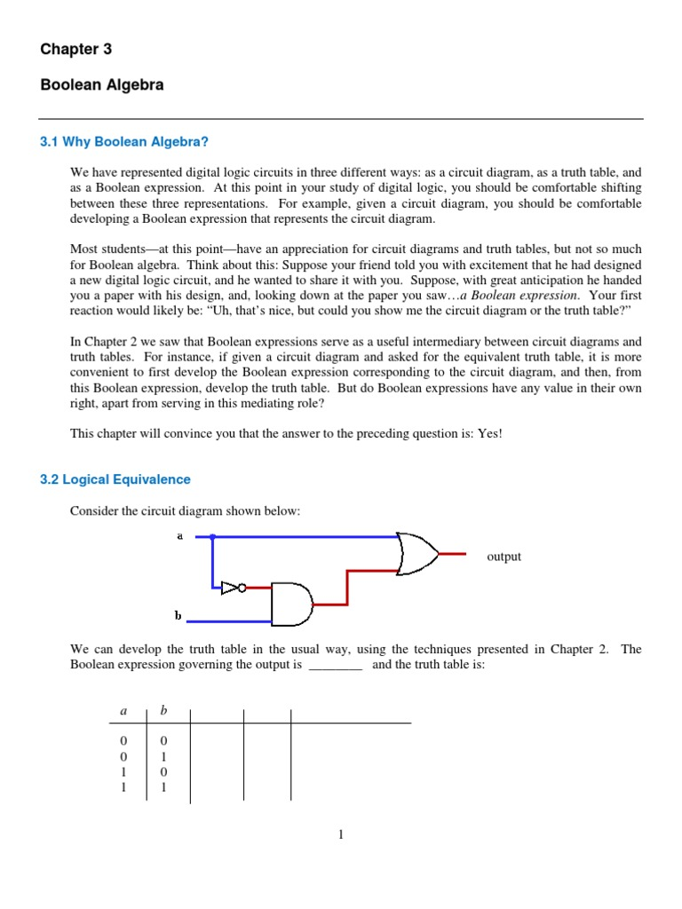 circuit diagram boolean expression wiring library