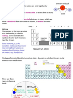 IGCSE Chemistry - Bonding (Ionic, Covalent and Metallic)