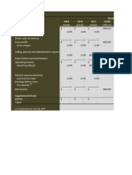 Discounted Cash Flow Template