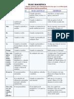 Diacritica.pdf