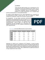 Sector Producción y Precios