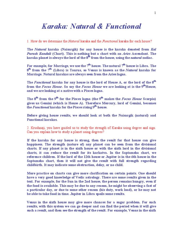 Karakas | Esoteric Cosmology | Astrology