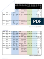 DATA SNMPTN UNDANGAN 2012 UB.pdf