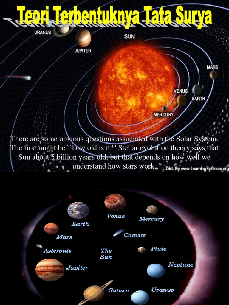 Tata Surya Solar System Planets