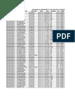 Khammam & Yld Sub Division-27.1.12 to 2.2.13