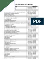 Tabela Para Longa Media e Curta Metragem 2011