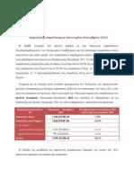 Παραγωγή ασφαλίστρων Ιανουαρίου-Οκτωβρίου 2012