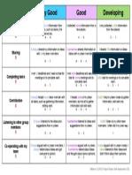 Project Self-assessment (V2)